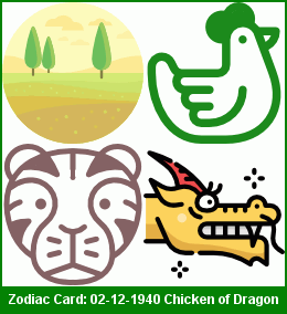 Chinese Zodiac Destiny Card - Wood Chicken in Tiger month