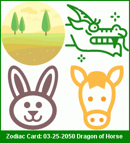 Chinese Zodiac Destiny Card - Wood Dragon in Rabbit month