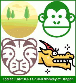 Chinese Zodiac Destiny Card - Wood Monkey in Tiger month
