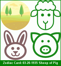 Chinese Zodiac Destiny Card - Wood Sheep in Rabbit month