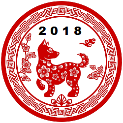 2018-2019 Chinese Horoscope Dog Prediction, Master Tsai Dog